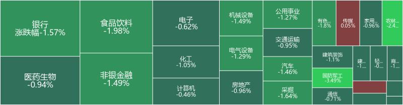 【A股主力资金】8月20日收盘,A股主力资金净流出552.94亿元