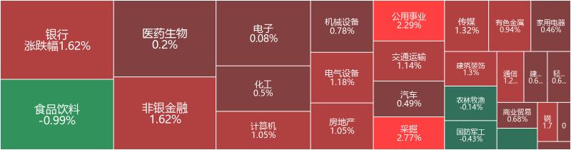 【A股主力资金】9月8日收盘,A股主力资金净流出27.72亿元