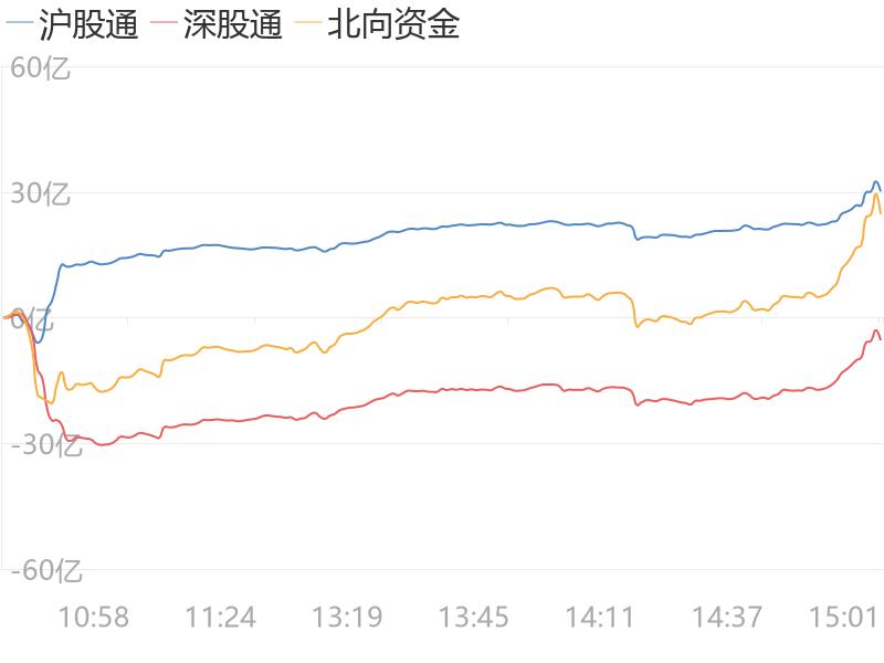 【A股主力资金】9月16日收盘,A股主力资金净流出229.26亿元