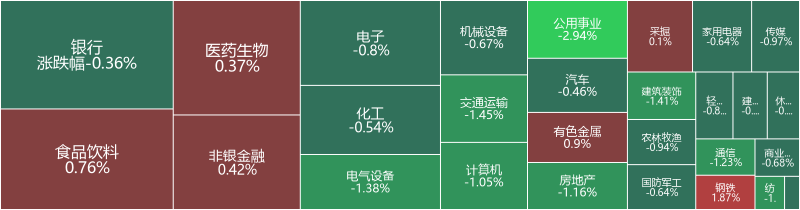 【A股主力资金】4月8日收盘,A股主力资金净流出85.41亿元